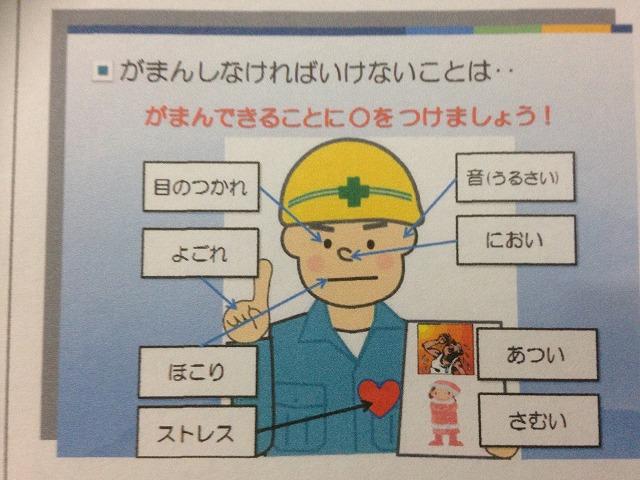 将来の夢と仕事【自作】