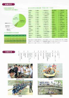 http://www.kagawa-edu.jp/twesth02/wp/wp-content/uploads/2018/08/15121802-239x340.jpg
